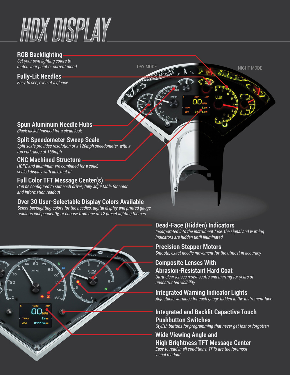 Hdx Series 79 Camaro Tachometer Wiring Diagram Display Information