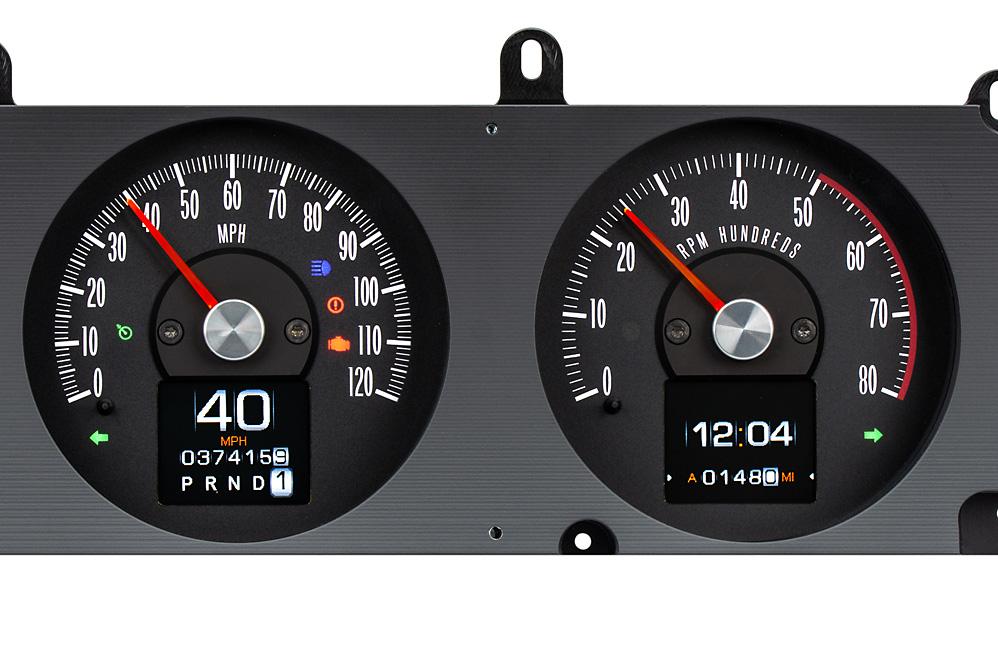RTX-64P-GTO-X with Indicators shown.